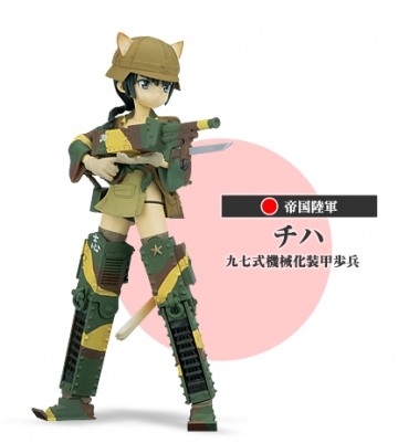 main photo of Konami Figure Collection Mecha Musume Vol.3: Imperial Army Chiha