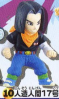 photo of Dragon Ball Kai Deformation Chapter of Miracle Parents Kamehameha: Android No. 17